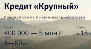 Кредит Крупный в ВТБ24