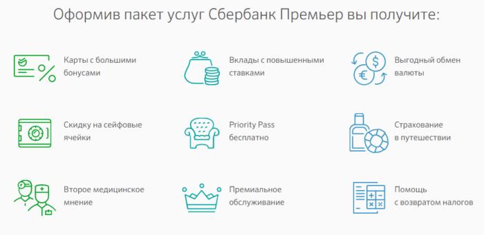 Услуги, входящие в пакет Сбербанк Премьер