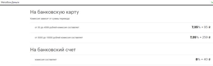 Комиссия на переводы через Мегафон.Деньги