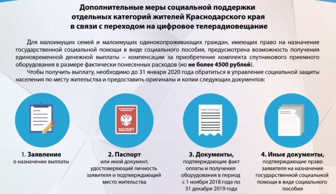 Документы для получения компенсации за приставку цифрового телевидения