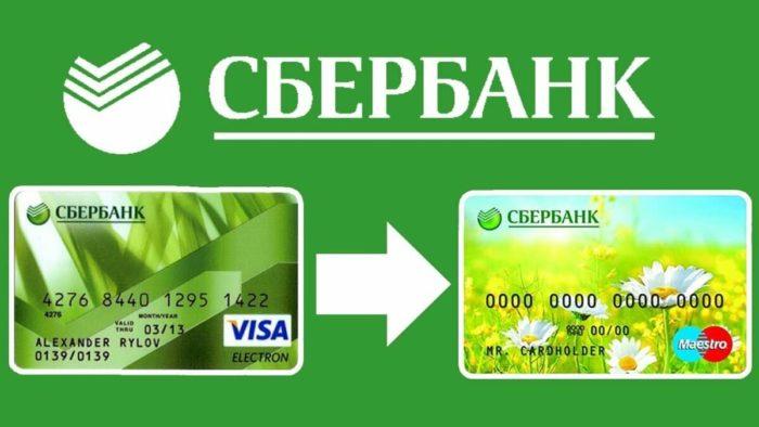 Транзакции между клиентами Сбербанка