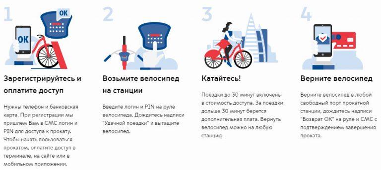 Правила пользования велосипедами ВТБ