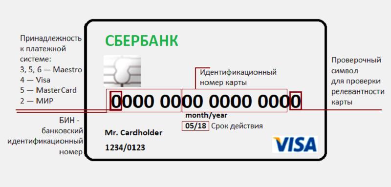 какие документы нужны для оформления банковской карты сбербанк mkb ru московский кредитный банк online
