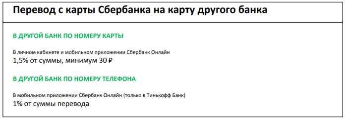 Комиссия за перевод с карты Сбербанка на карту другого банка